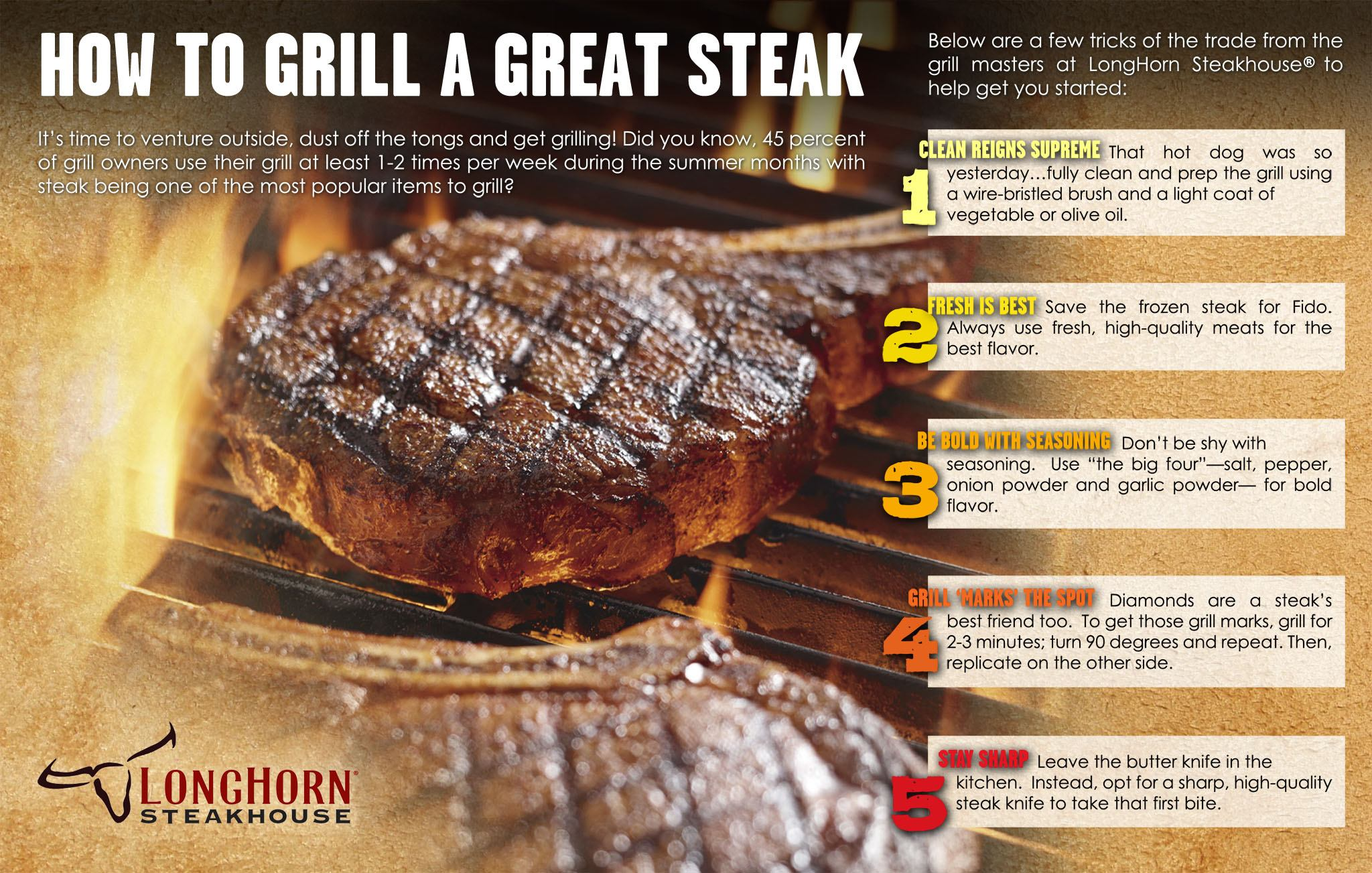Longhorn Steakhouse: 4th of July Grilling Tip and a Giveaway!